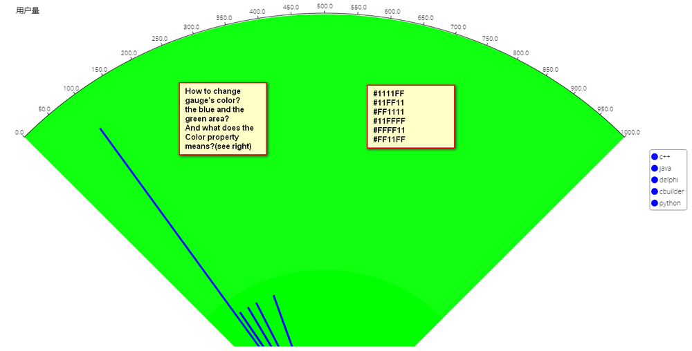 How to set Gauge chart 's color? - General - uniGUI